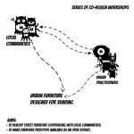 Co-Design Workshops: Urban Furniture for Sharing | Atviro kodo baldai: ko-dizaino dirbtuvės [1]